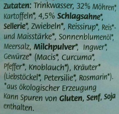 Möhren-Ingwer Cremesuppe - Ingrédients