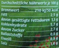 Möhren-Ingwer Cremesuppe - Informations nutritionnelles - de
