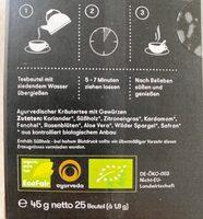 Pitta Dosha Tee - Ingredients - de