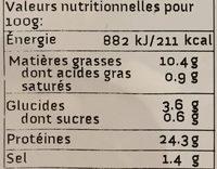 Seitan Vegansausage Merguez - Voedingswaarden