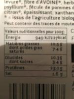 Veganbratstück Green Piece - Nutrition facts