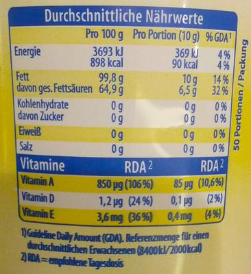 Butterschmalz - Nutrition facts