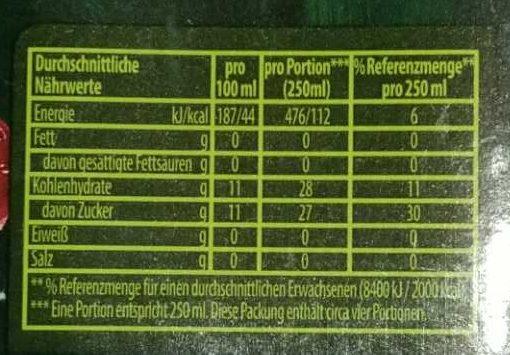 Cranberry - Informations nutritionnelles - fr