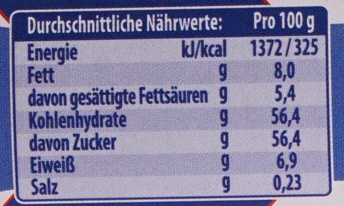 Gezuckerte Kondensmilch - Nutrition facts - de