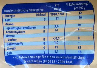 Pelmeni mit Putenfleisch - Nährwertangaben