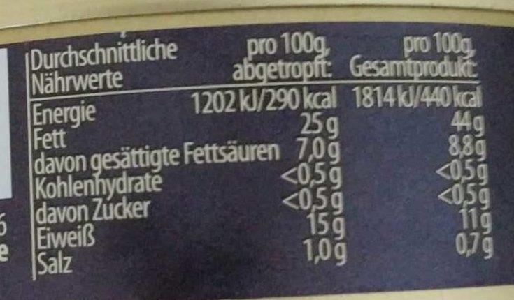 Riga Sprotten in Rapsöl - Informations nutritionnelles