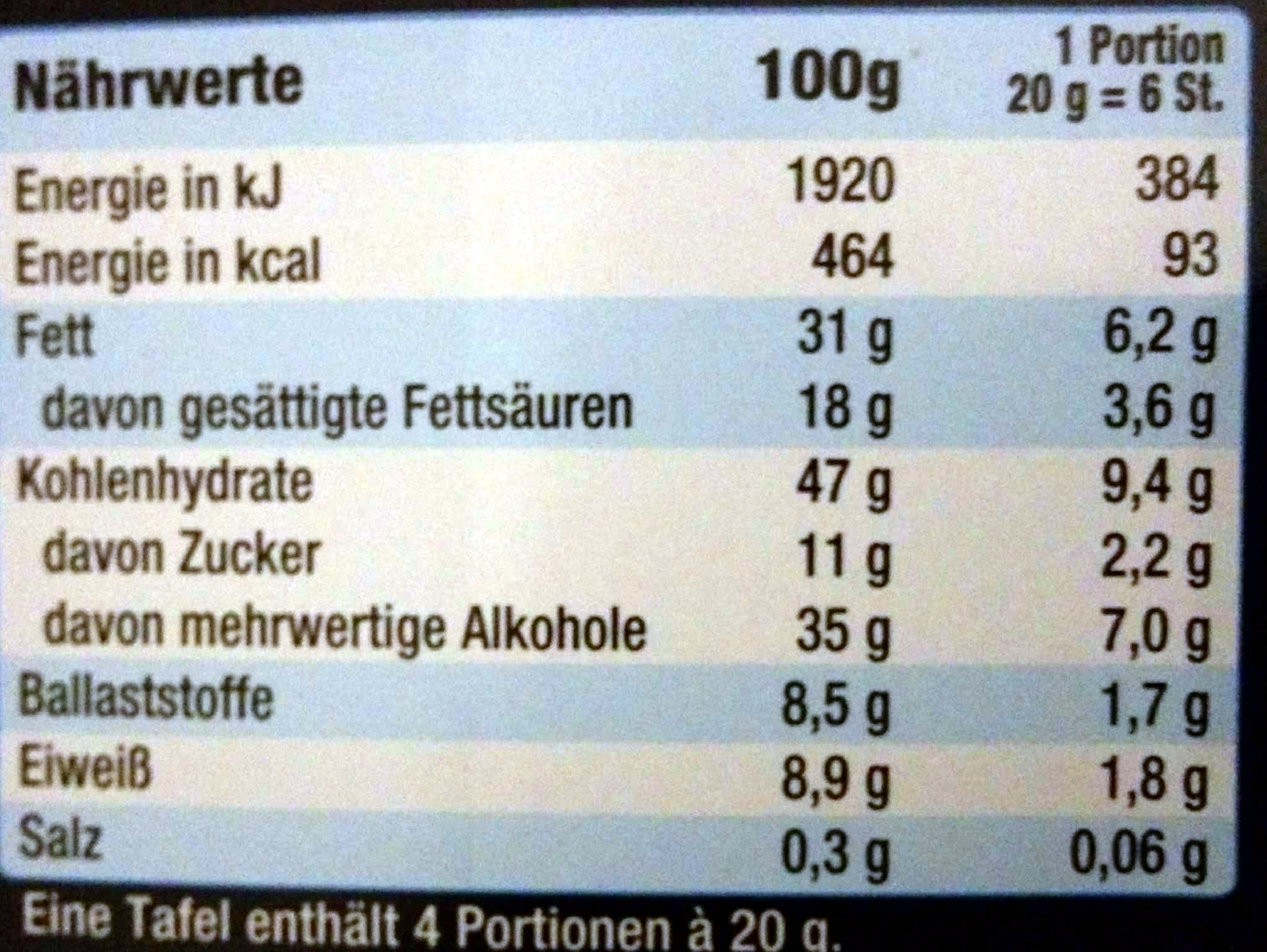 Vollmilch - Nutrition facts - de