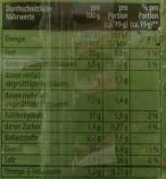 Kürbiskern Protein-Knäcke - Nutrition facts