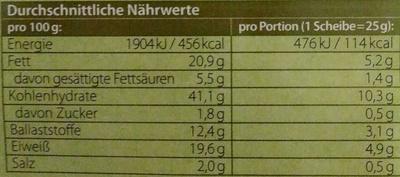 Käse & Kürbiskern - Nutrition facts