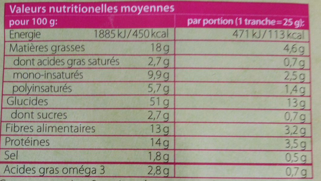 Dr. Karg's Chia und Hafer - Nutrition facts