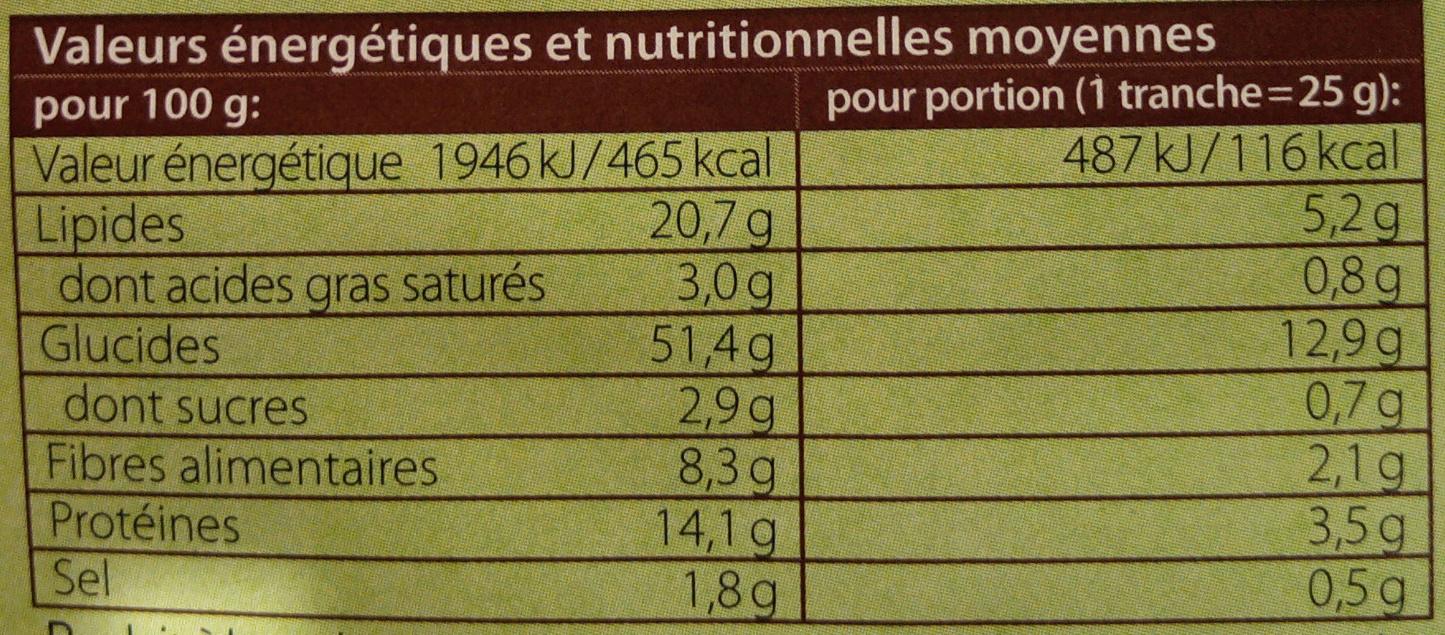 Classique 3-graines - Voedingswaarden - fr