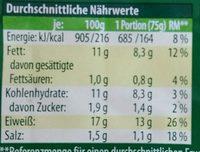 Veggie Mini frikadellen - Nährwertangaben