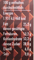 Eupro's Backland Zuckerwaffeln - Nährwertangaben - de
