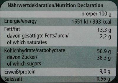 Feine Nürnberger Oblaten-Lebkuchen - Nährwertangaben