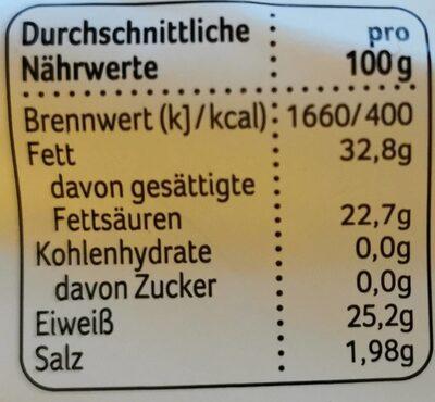 Gouda Holland - Nutrition facts - de