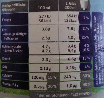 Frische Vollmilch pasteurisiert - Informations nutritionnelles