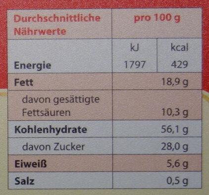 Dresdner Stollen - Nutrition facts - de