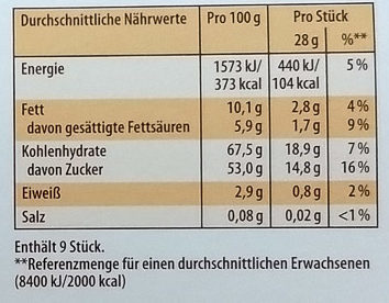 Super Dickmann's - Nutrition facts