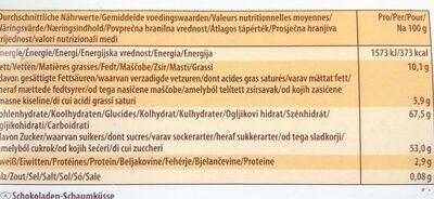 Super Dickmann's - Informations nutritionnelles - de