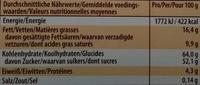 Dickmann's Schoko Strolche - Nutrition facts