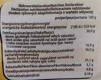 Waffel Eier - Nährwertangaben - de