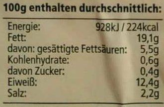 Puten-Fleischwurst - Nutrition facts