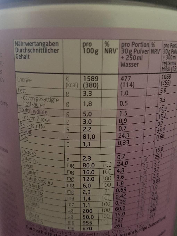 Lowcarb - Informations nutritionnelles