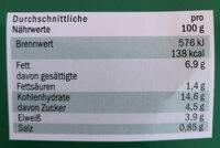 Thurländer Hartkäse-Couton Salat - Informations nutritionnelles - de