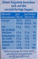 Heisse Tasse Kichererbse & Linse - Informations nutritionnelles - de