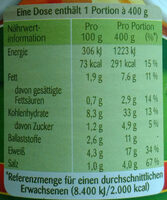 Linsentopf 1 Portion - Nutrition facts - de