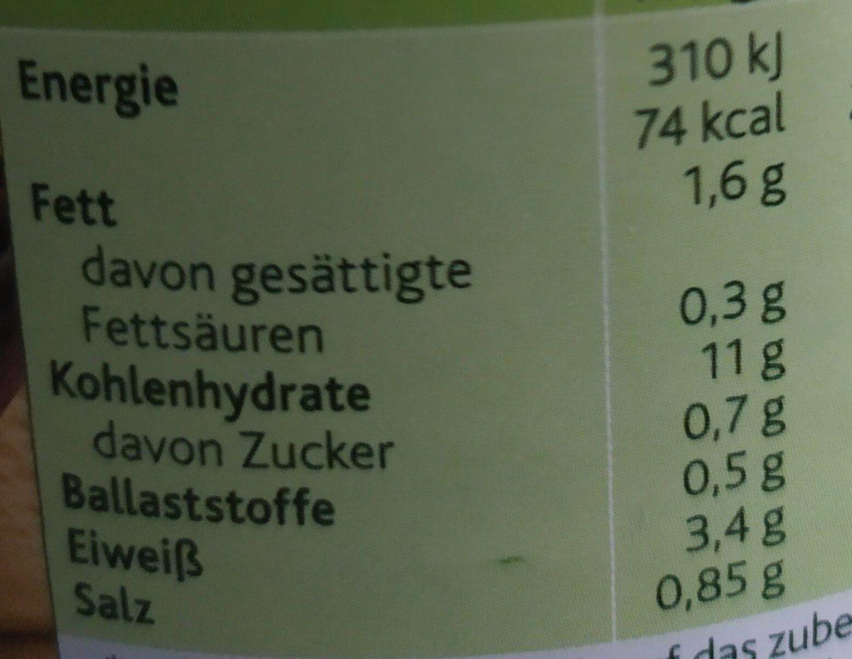 Zitronenreis-Pfanne - Informations nutritionnelles - de