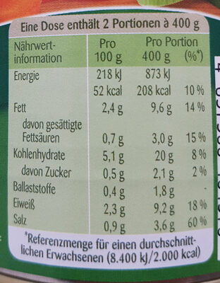 Hühner Nudel-Topf - Nutrition facts