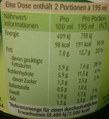Kartoffel Cremesuppe - Nutrition facts