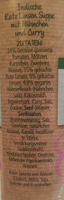 Rote Linsensuppe - Ingrediënten - de