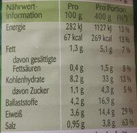 Weiße Bohnen-Eintopf - Informations nutritionnelles - de