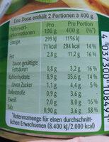 Kartoffeltopf mit Würstchen - Voedingswaarden