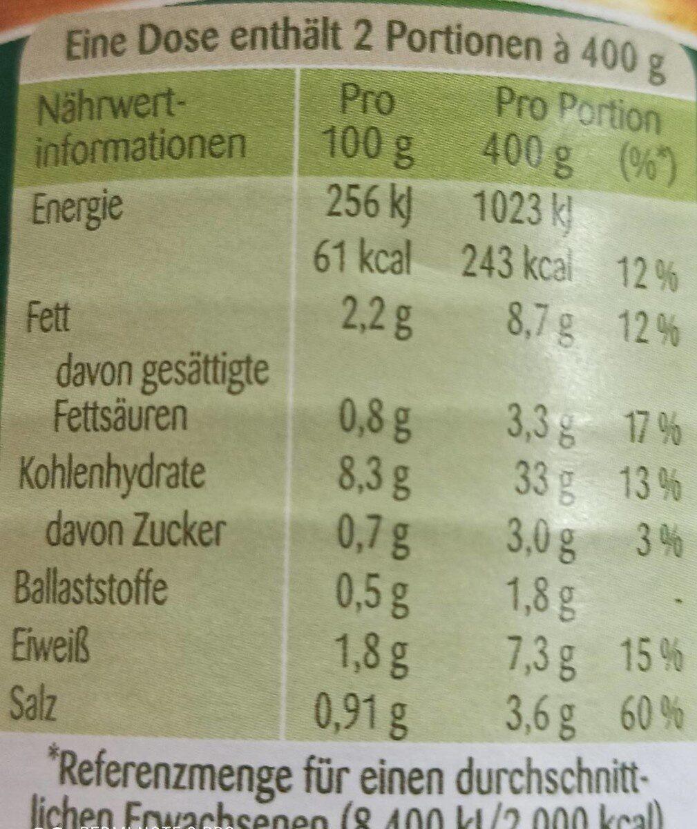 Kartoffel Topf - Valori nutrizionali - de