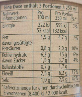 Ungarische Gulaschsuppe - Nährwertangaben - de