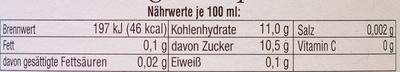 Stuttgarter Apfelsaft - Voedigswaarden