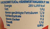 Ayran Kirsch - Informations nutritionnelles