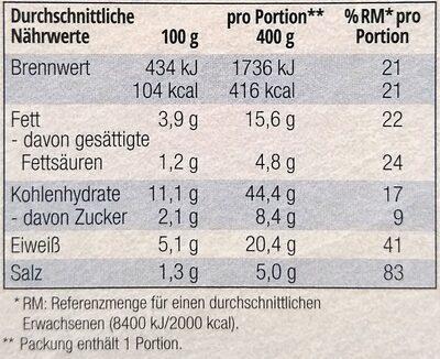 Gebratene Garnelen - Nutrition facts - de