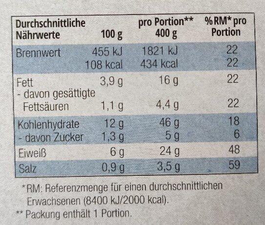 Hähnchenbrustfilet mit Basmatireis - Ingrédients - de