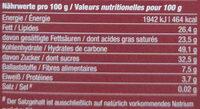 Maroni - Informazioni nutrizionali - de
