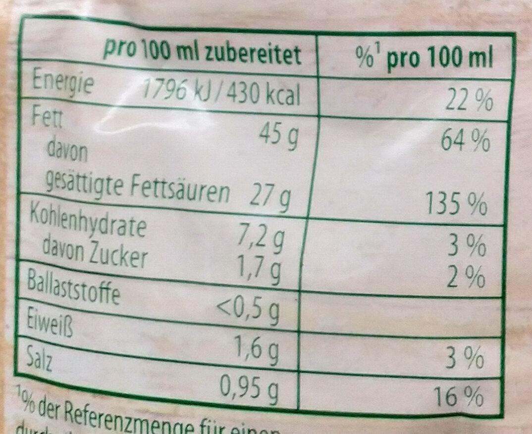 Sauce Hollandaise klassisch - Voedingswaarden