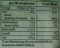 Sauce Hollandaise - Voedingswaarden - de