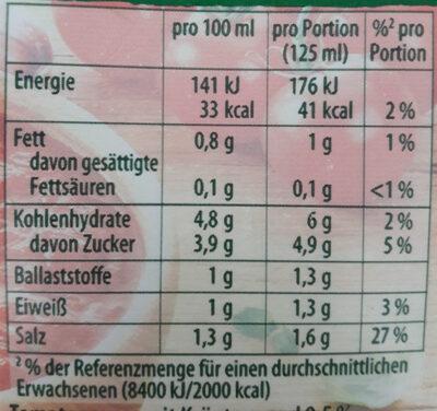 Sauce Tomate Kräuter - Informations nutritionnelles - fr