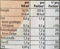 All'Arrabbiata - Nutrition facts - de