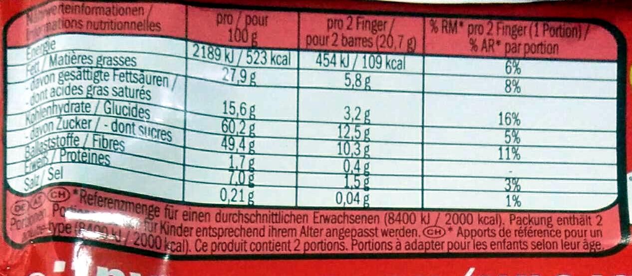 KitKat - Informations nutritionnelles - de