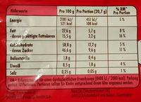 Kit Kat - Información nutricional - de