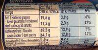 SMARTIES - Valori nutrizionali - fr